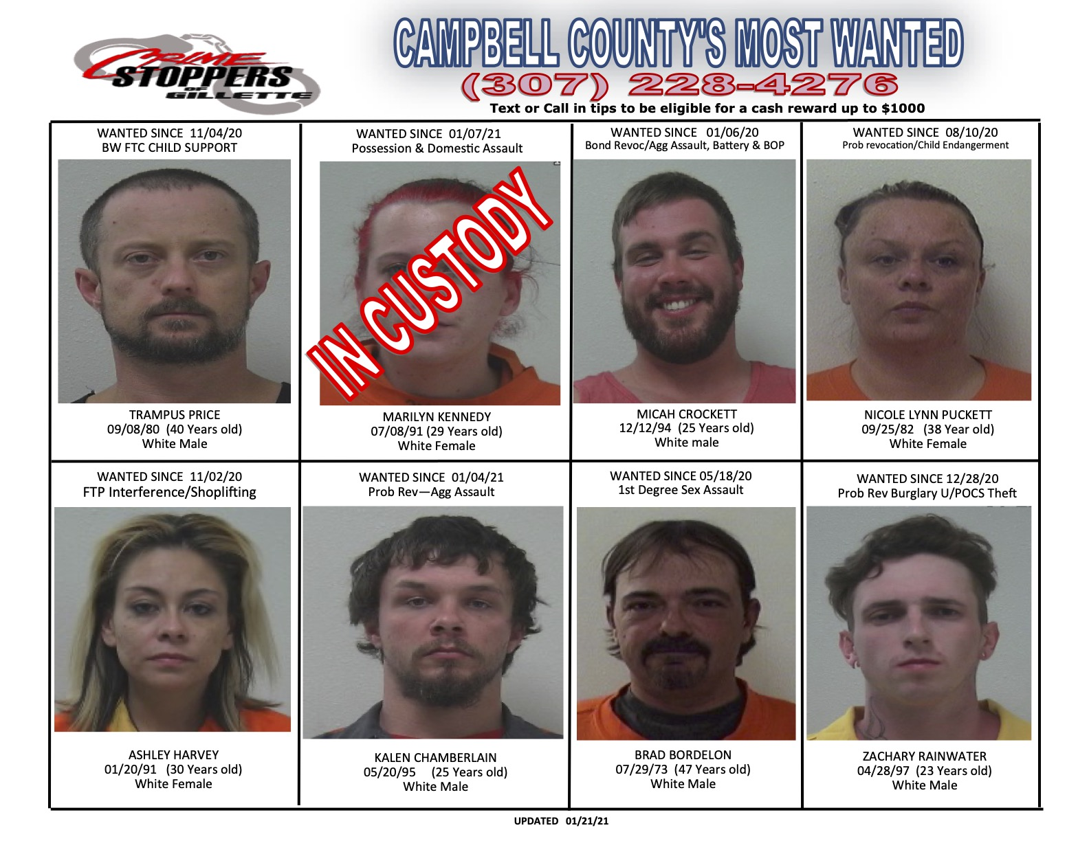 Campbell County's Most Wanted Jan. 26, 2021
